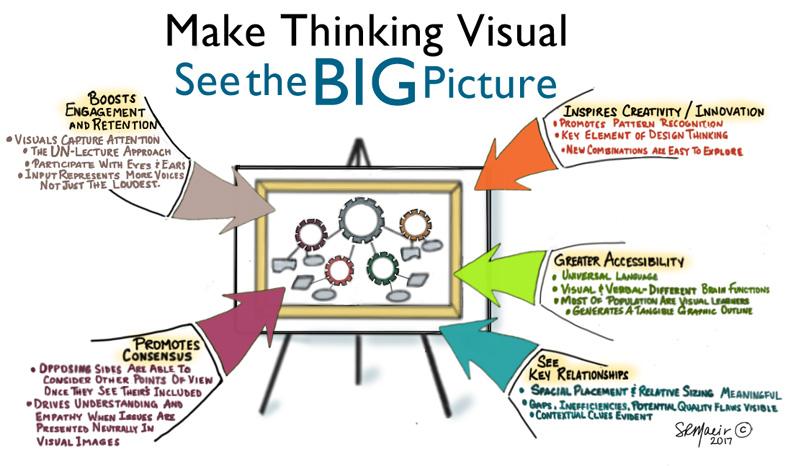 make_thinking_visual